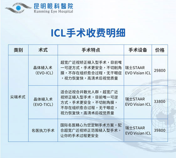 昆明ICL晶体植入术需多少钱